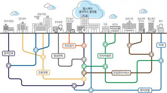블록체인 업체들, 관심분야 기업 인수 통해 '블록체인 상용화' 가속화