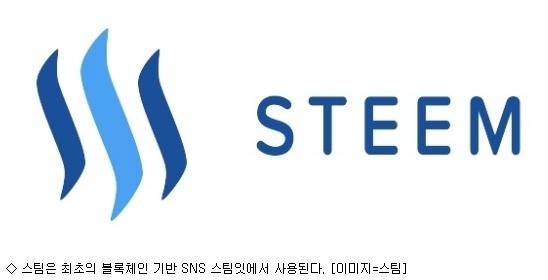[코인뽀개기] 콘텐츠 제작자가 돈 버는 SNS '스팀'