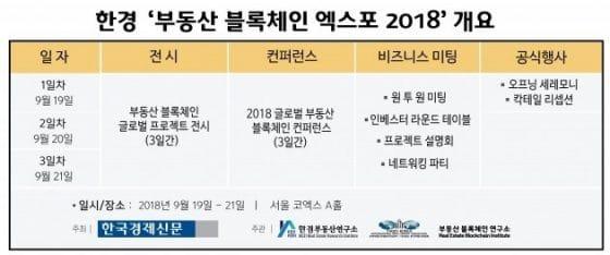 [press] 세계 최초 '부동산 블록체인 엑스포', 한국에서 개최