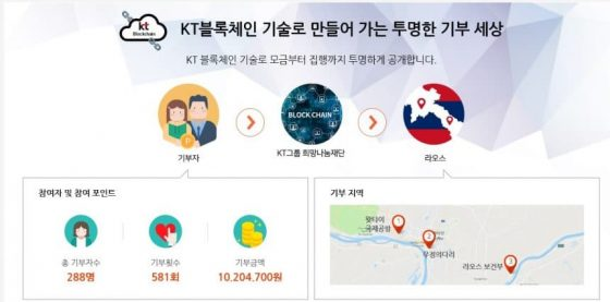 KT opens blockchain-based donation site