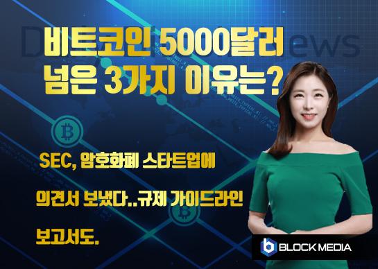 [굿모닝 비트코인] 0404 비트코인 5000달러 넘겼다..비트코인캐시 43% 급등