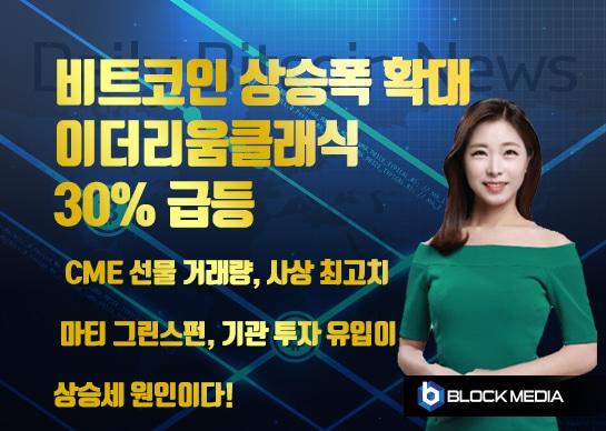 [굿모닝 비트코인] 0408 비트코인 상승폭 확대, 이더리움클래식(ETC) 30% 급등
