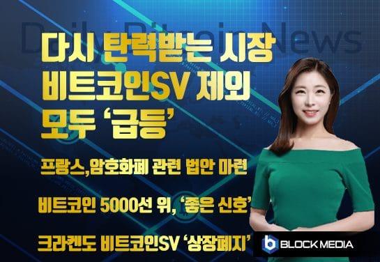 [굿모닝 비트코인] 0417 다시 상승 탄력받는 시장, 비트코인SV 제외 급등, 비트코인 5000선 위 '좋은 신호'?