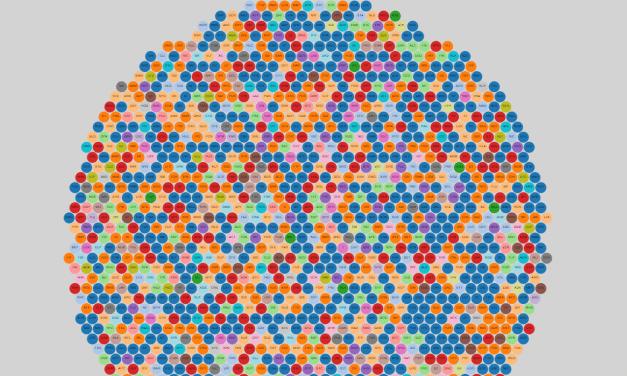 전세계 블록체인 컨센서스 맵