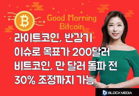 [굿모닝 비트코인] 0523 라이트코인 반감기 이슈에 '상승 기대감'..비트코인 만 달러 전 30% 조정까지 '가능'