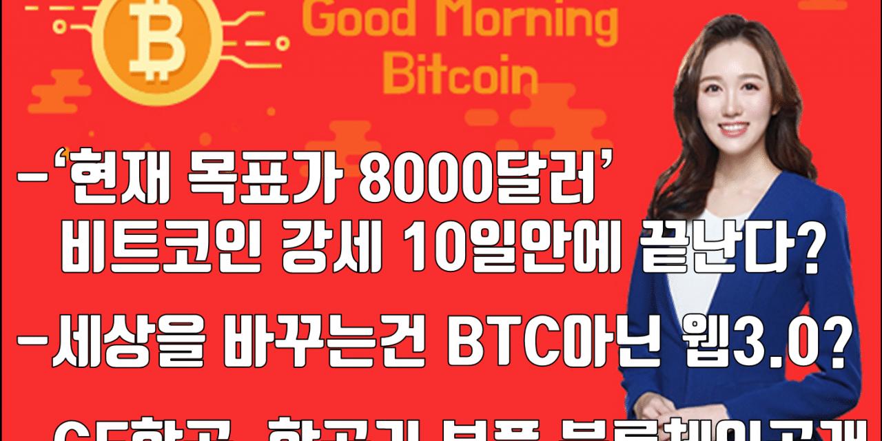 [굿모닝 비트코인] 0513 비트코인 강세 10일 안에 끝날까.. '현재 목표가는 8000달러'..노보그라츠, 세상을 바꾸는건 BTC이 아닌 웹3.0이라고 밝혀