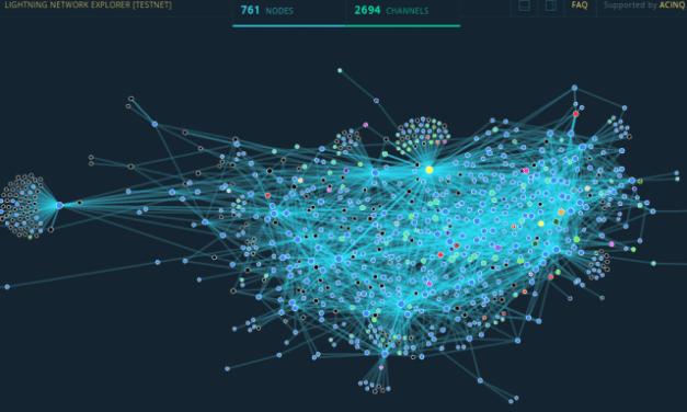 [What is Block] 라이트닝네트워크(LN), 비트코인 대중화의 날개를 달아주다