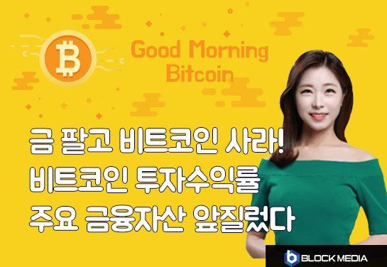 [굿모닝 비트코인] 0711 비트코인 투자수익률, 전통은행 압도..'금' 팔고 '비트코인' 사라