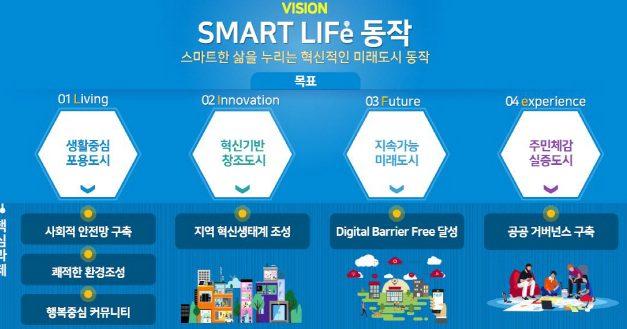 Dongjak-gu promotes 'developing Smart City' using blockchain