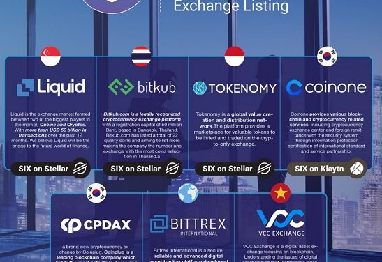 SIX Network's Stellar based Six Token can now be swapped to Klaytn-based tokens