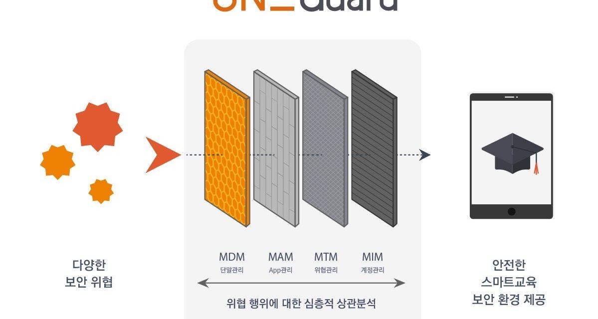 리온시큐어, 한국방송통신대에 스마트 단말 관리 솔루션 '원가드' 제공