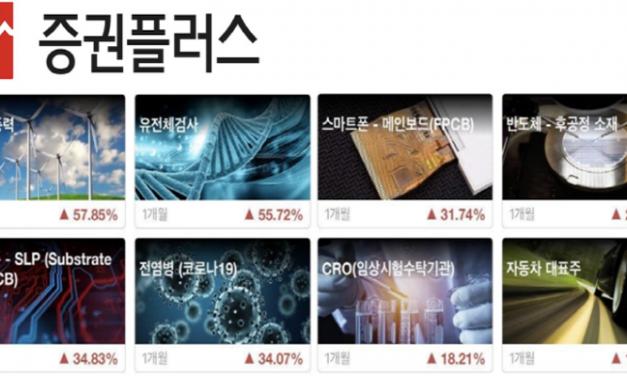 증권플러스, 7월 주식 급상승 테마 발표…풍력·진단키트·반도체 인기