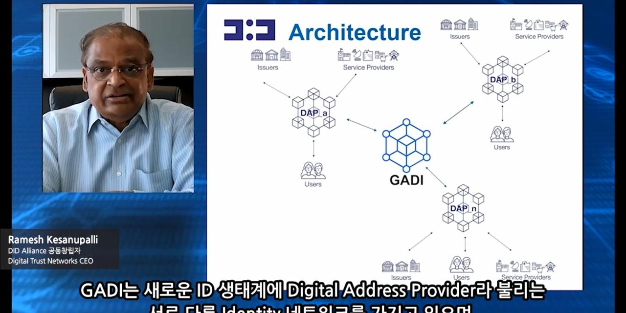 DID Alliance Korea公开国际GADI白皮书
