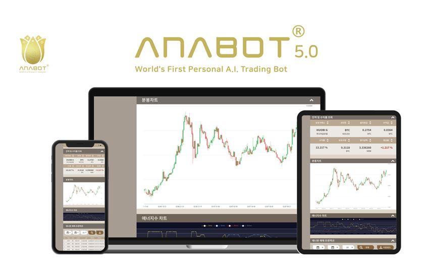 애너봇, '가상화폐 거래 추천 시스템 및 방법' 특허 취득