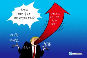 """[블록만평] 미국 대선이 촉발한 비트코인 랠리… """"어게인 2017년?"""""""