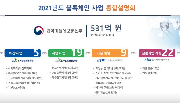 과기부,  2021년 블록체인 사업 통합설명회 개최
