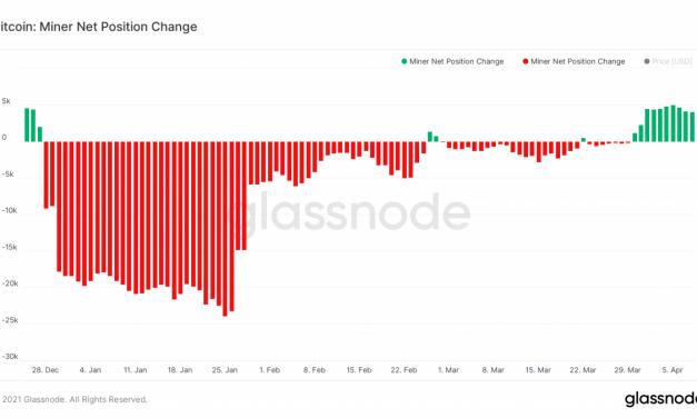 비트코인 채굴자들 다시 비트코인 축적 … 비트코인 시장에 긍정적 신호
