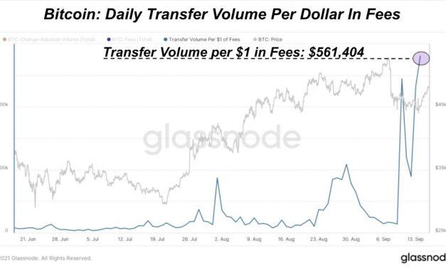 [자료]비트코인 하루 이체규모와 수수료–수수료 1달러당 56만1404달러치 BTC 전송